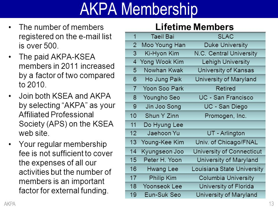 AKPA Membership Lifetime Members