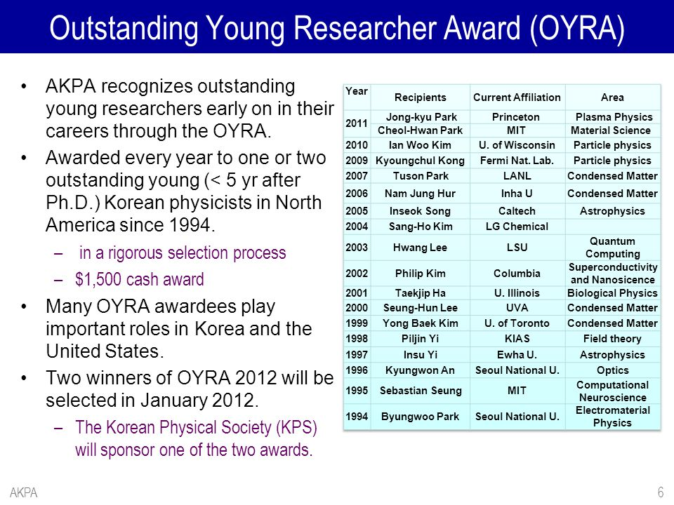 Outstanding Young Researcher Award (OYRA)