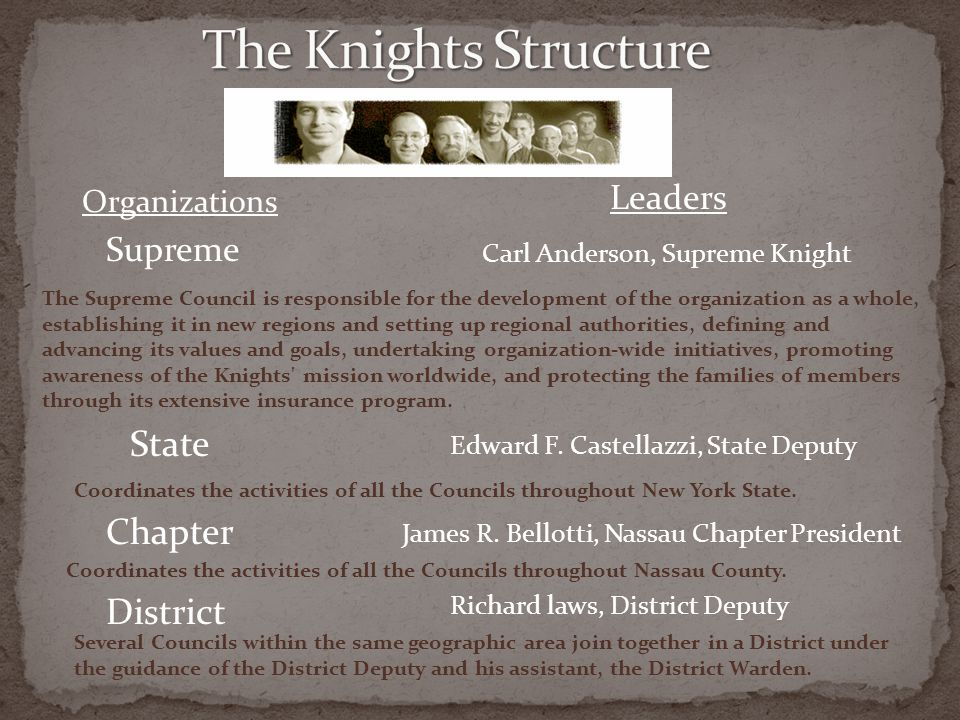 The Knights Structure State Chapter District Leaders Supreme