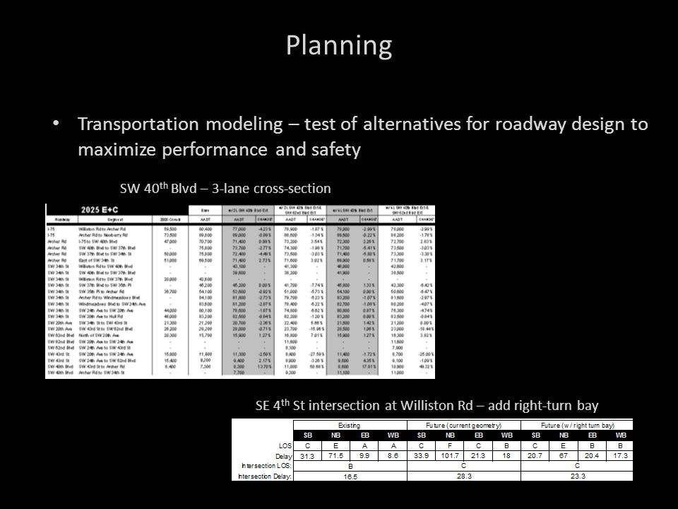 Planning Transportation modeling – test of alternatives for roadway design to maximize performance and safety.