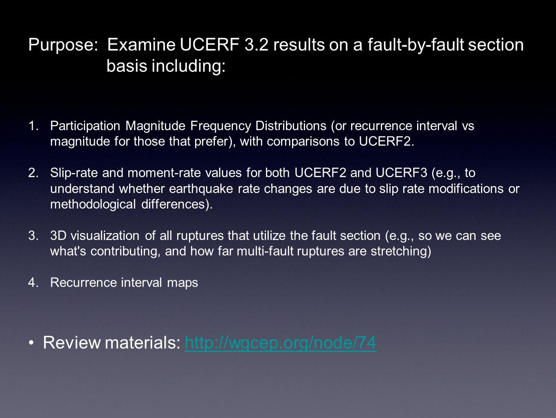 Review materials: http://wgcep.org/node/74