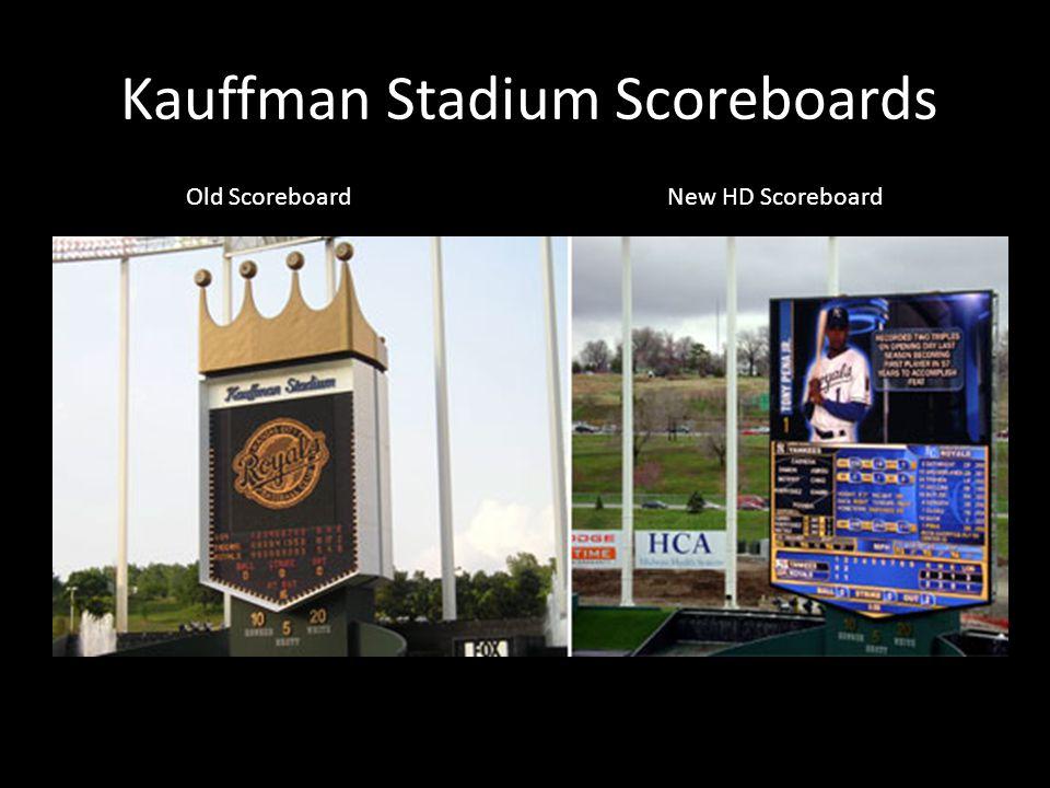 Kauffman Stadium Scoreboards