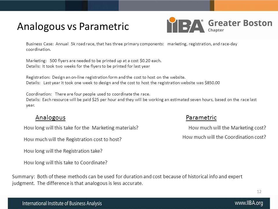 Analogous vs Parametric