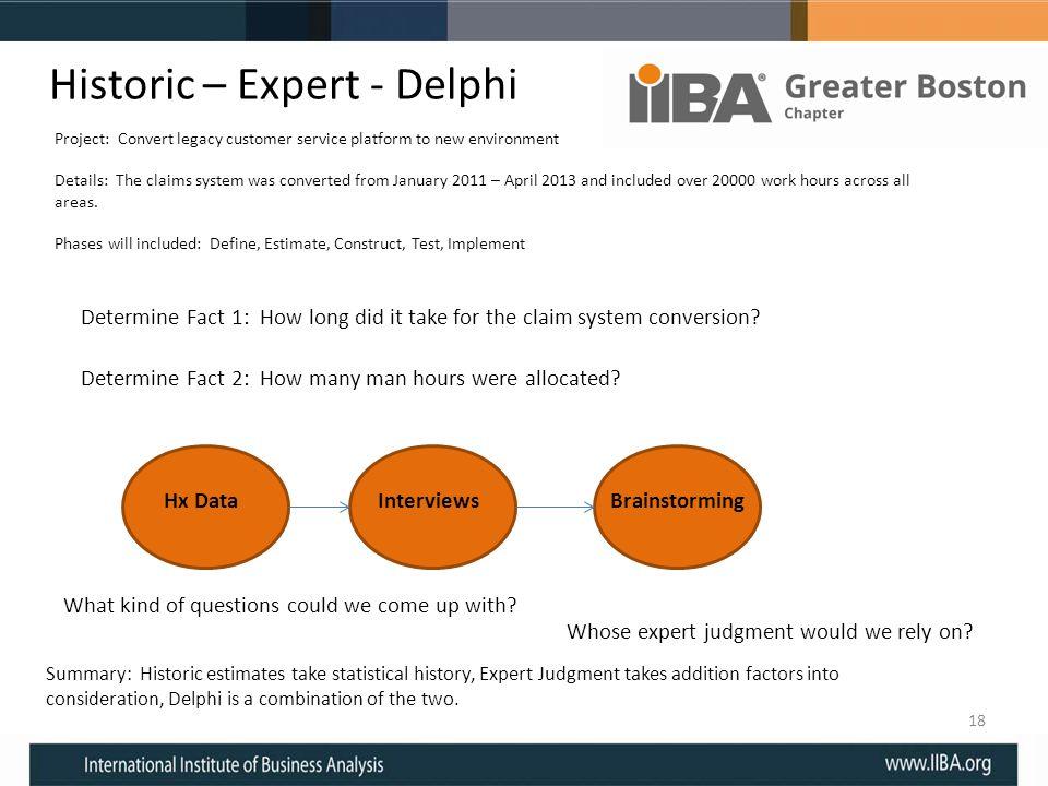 Historic – Expert - Delphi