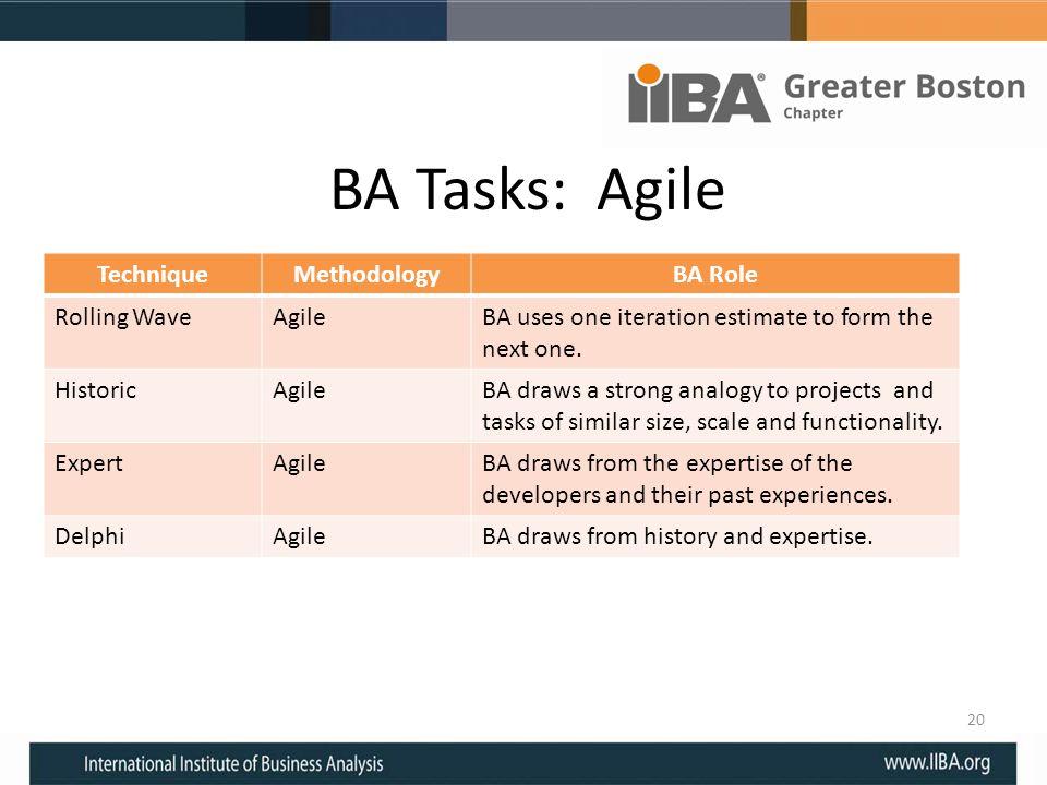 BA Tasks: Agile Technique Methodology BA Role Rolling Wave Agile