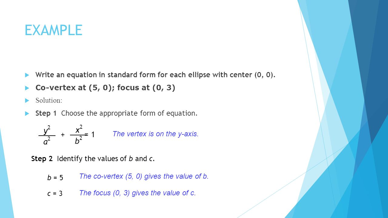 Chapter ellipses ppt video online download example write an equation in standard form for each ellipse with center 0 0 falaconquin