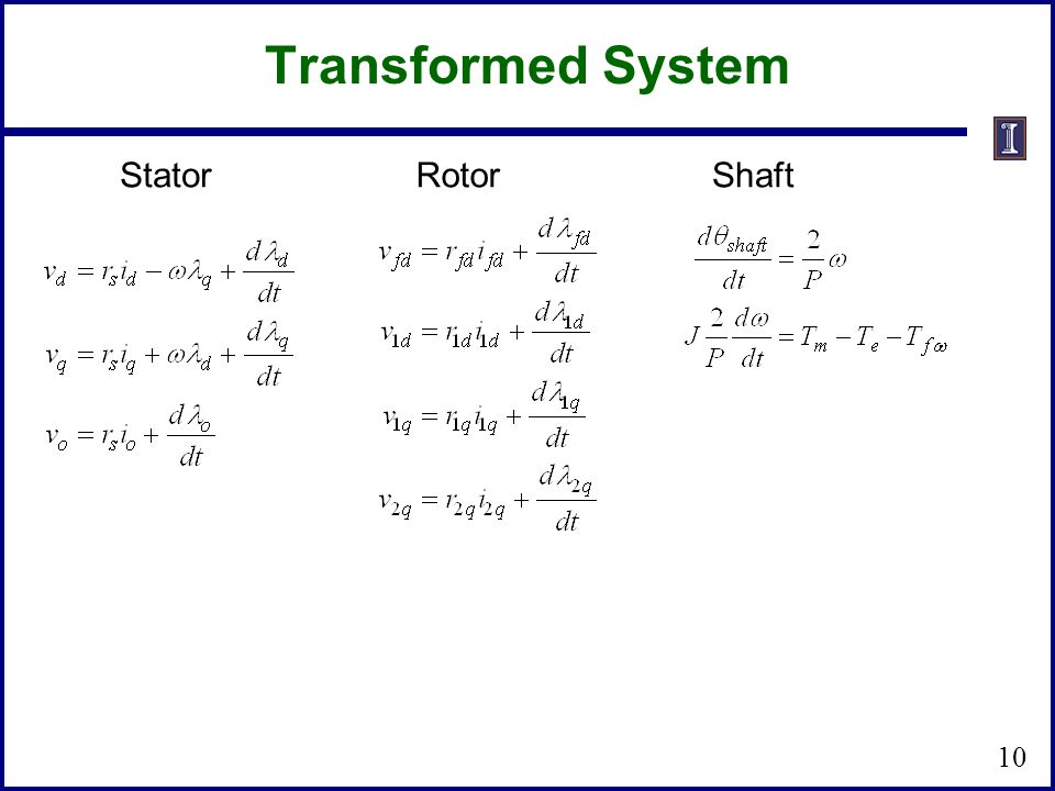 Transformed System Stator Rotor Shaft