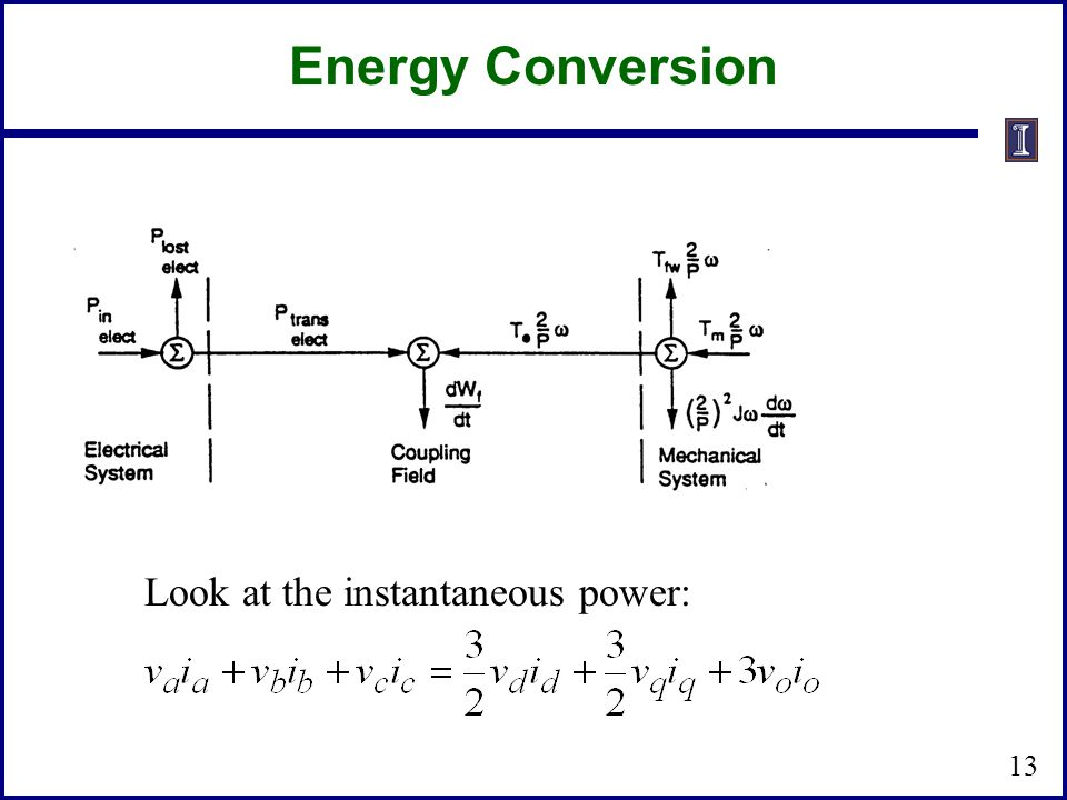 Energy Conversion Look at the instantaneous power: