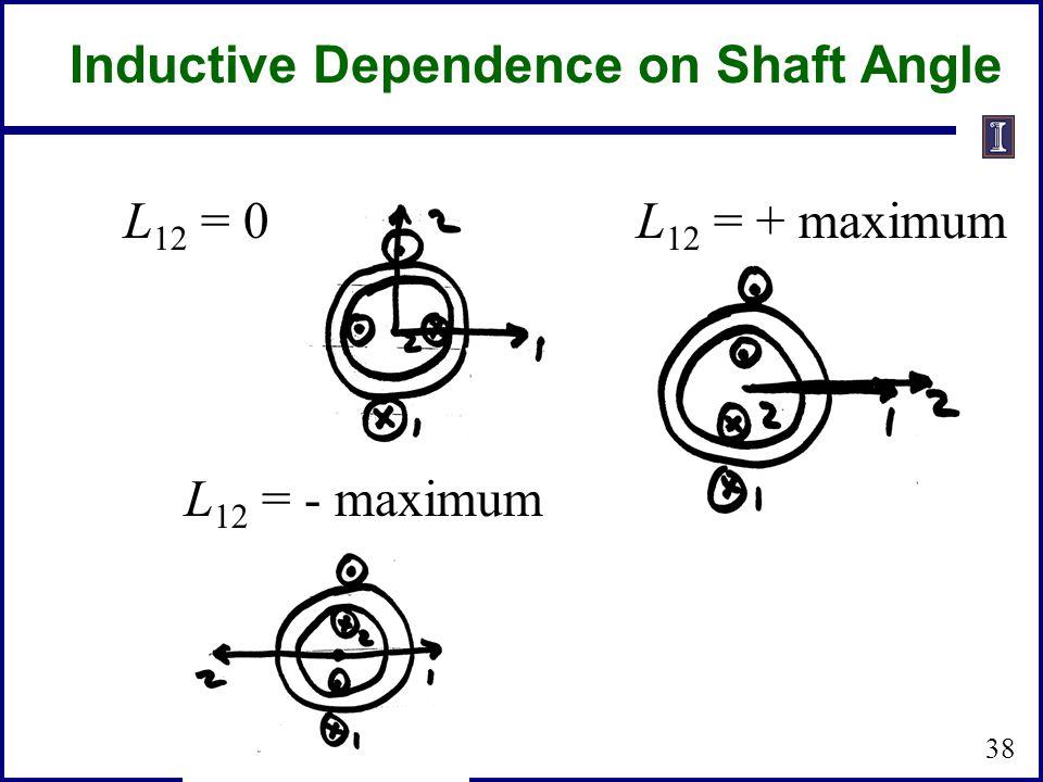 Inductive Dependence on Shaft Angle
