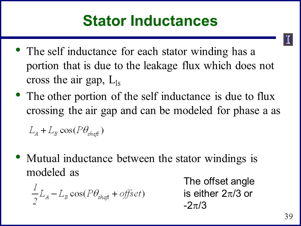 Stator Inductances The self inductance for each stator winding has a portion that is due to the leakage flux which does not cross the air gap, Lls.