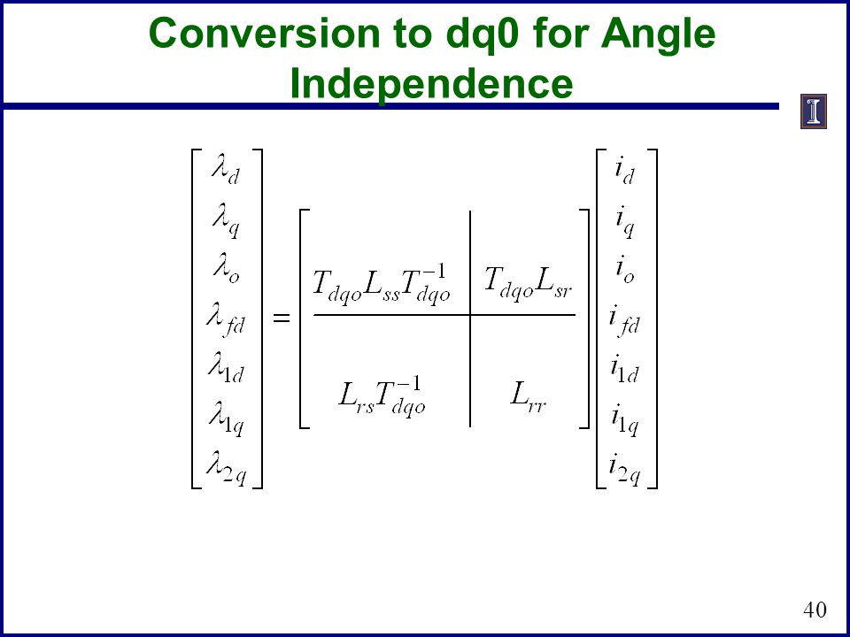Conversion to dq0 for Angle Independence