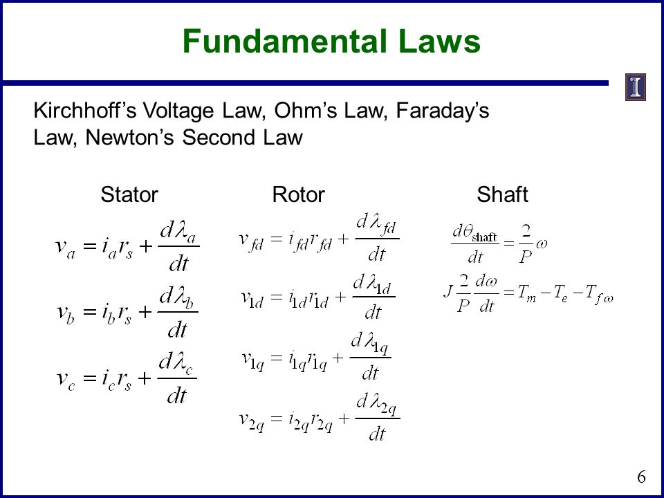 Fundamental Laws Kirchhoff's Voltage Law, Ohm's Law, Faraday's Law, Newton's Second Law. Stator. Rotor.