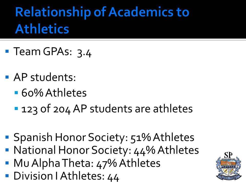 Relationship of Academics to Athletics