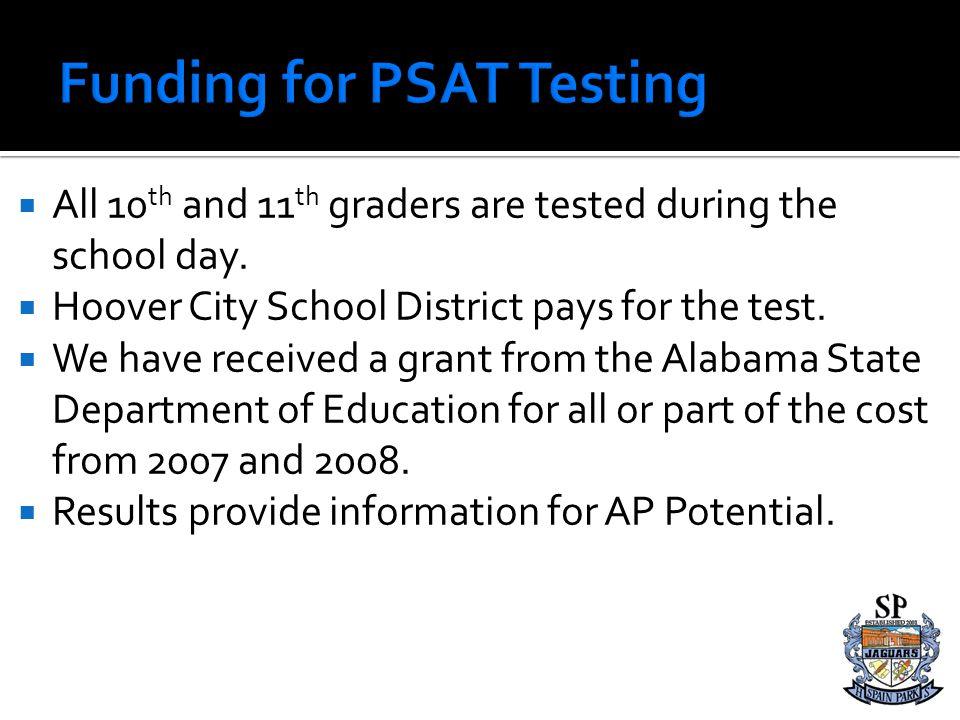 Funding for PSAT Testing