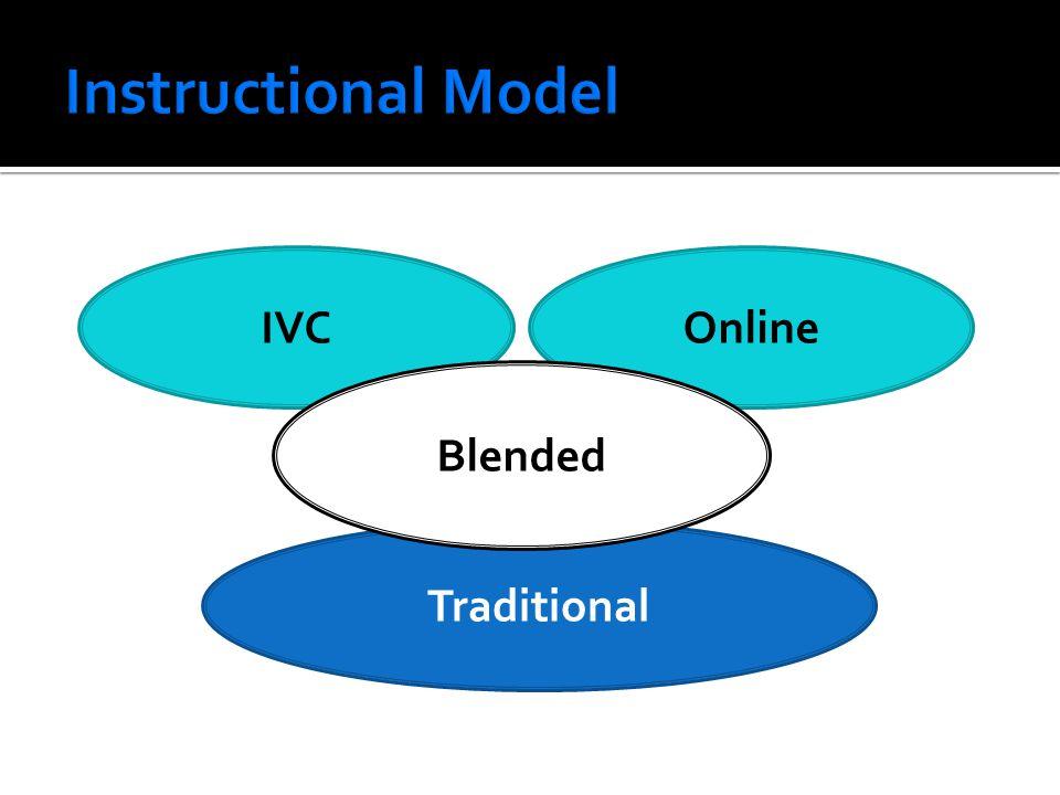 Instructional Model IVC Online Blended Traditional