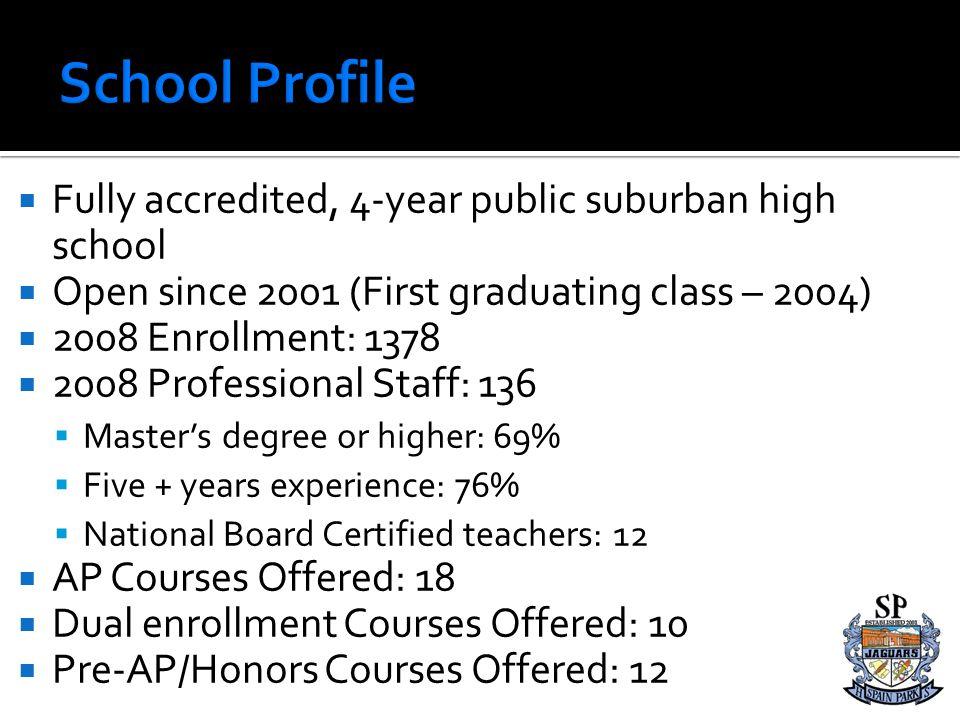 School Profile Fully accredited, 4-year public suburban high school
