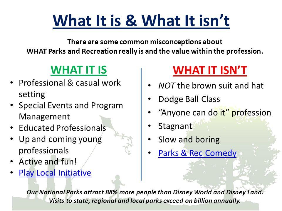 What It is & What It isn't