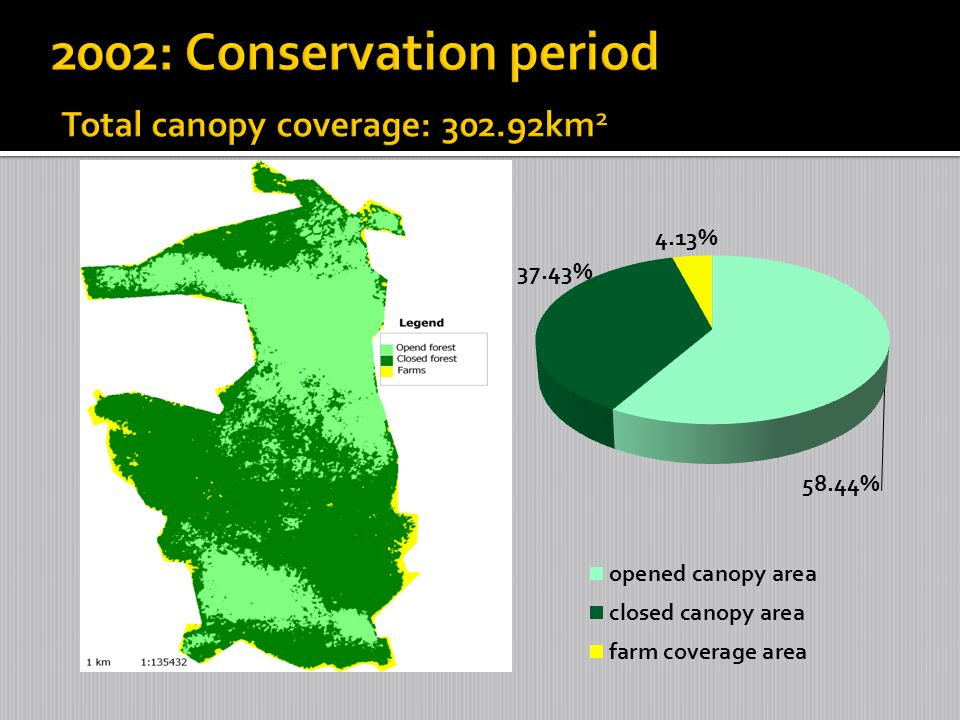 2002: Conservation period Total canopy coverage: 302.92km2