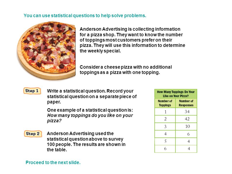 You can use statistical questions to help solve problems.