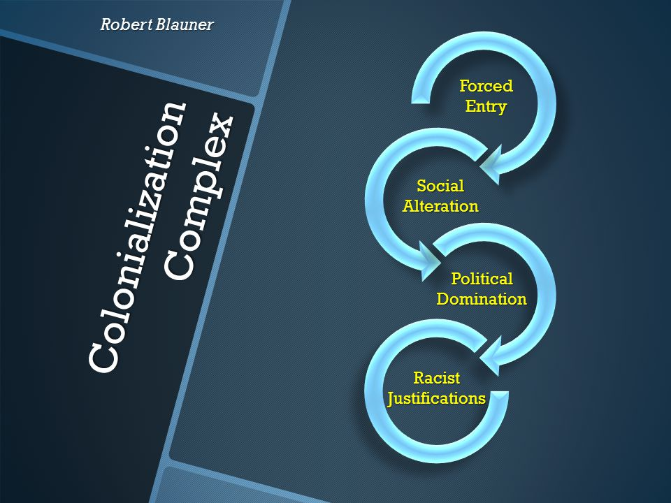 Colonialization Complex