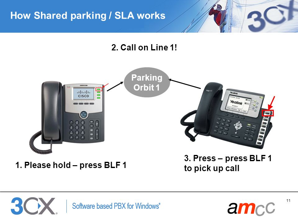 How Shared parking / SLA works
