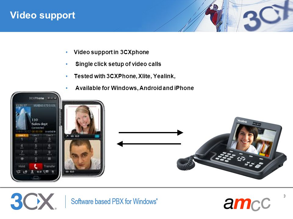 Video support Video support in 3CXphone