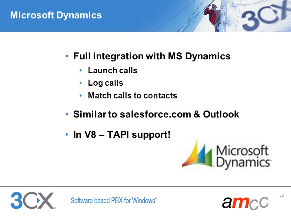 Full integration with MS Dynamics