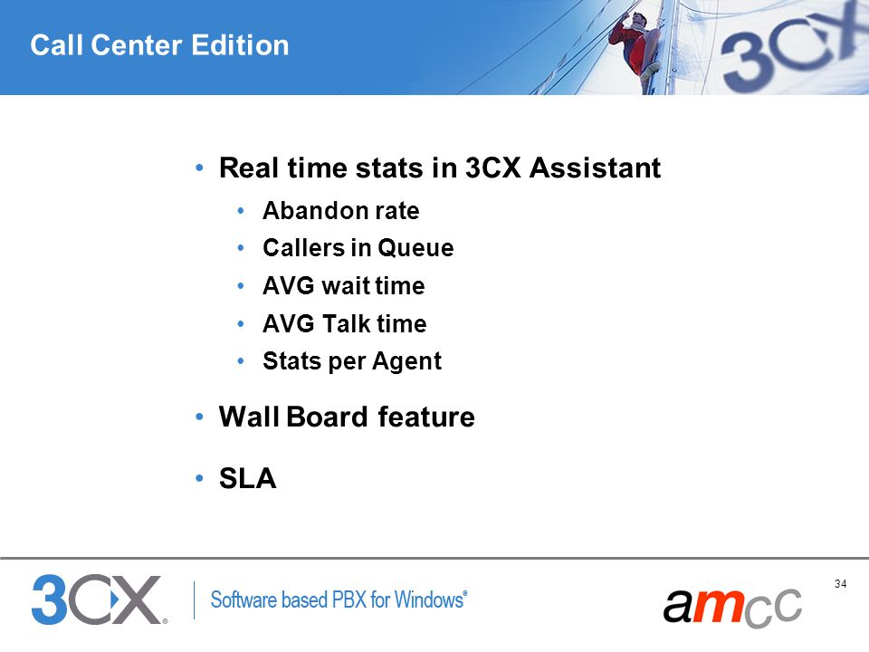 Real time stats in 3CX Assistant