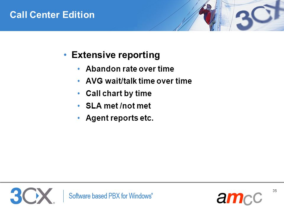 Call Center Edition Extensive reporting Abandon rate over time