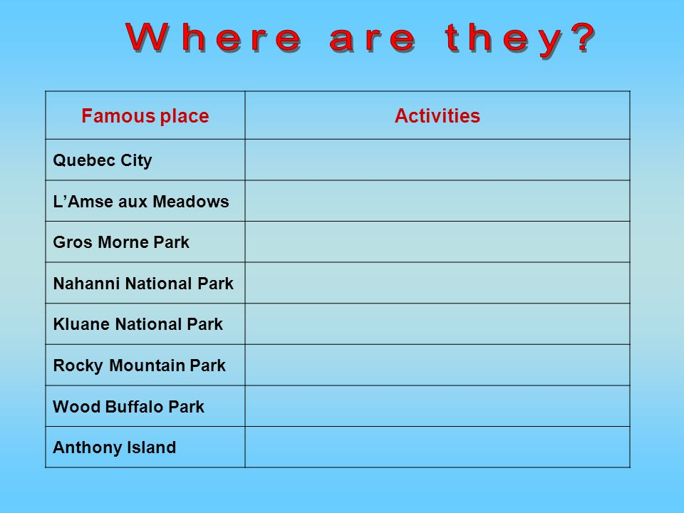 Where are they Famous place Activities Quebec City L'Amse aux Meadows