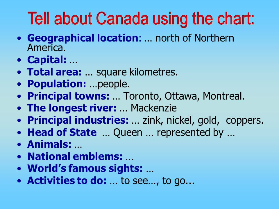 Tell about Canada using the chart: