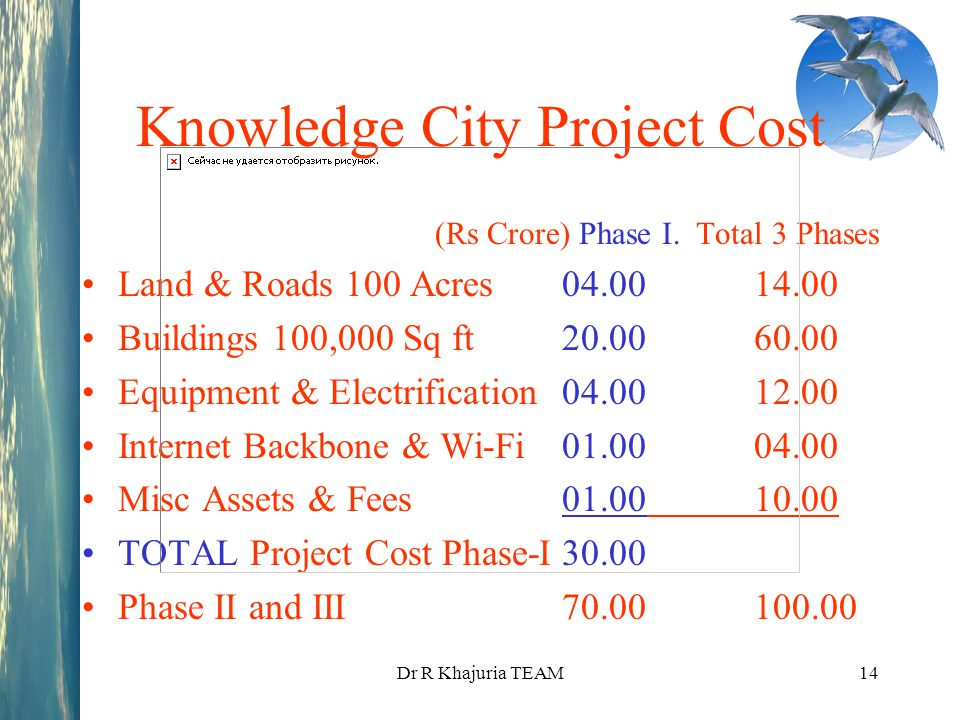 Knowledge City Project Cost
