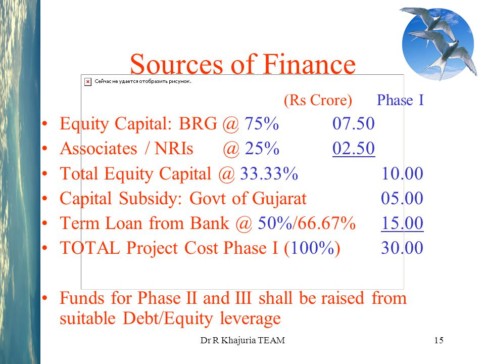 Sources of Finance Equity Capital: BRG @ 75% 07.50