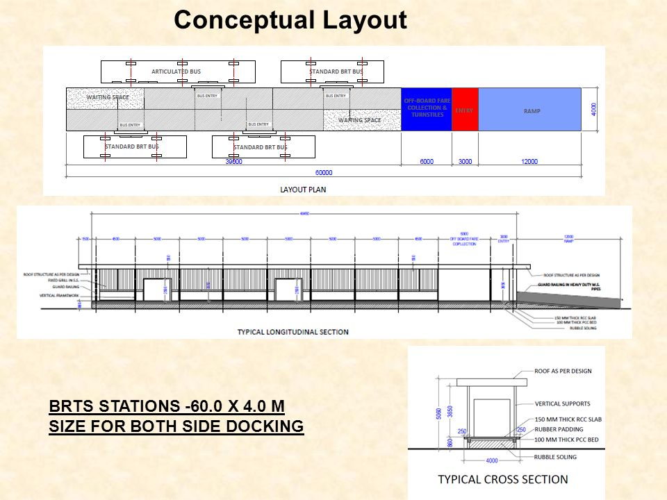 Conceptual Layout BRTS STATIONS -60.0 X 4.0 M
