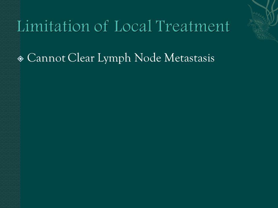 Limitation of Local Treatment