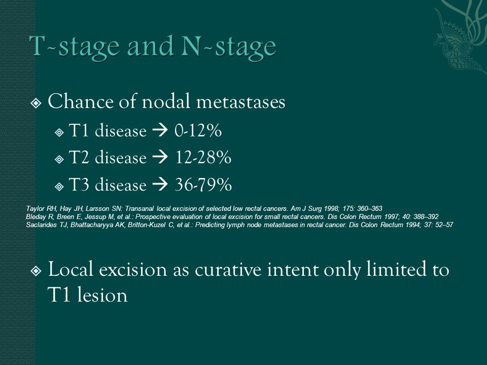 T-stage and N-stage Chance of nodal metastases
