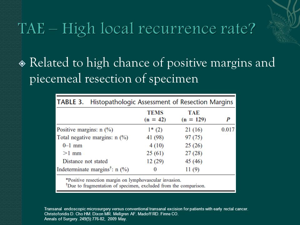 TAE – High local recurrence rate