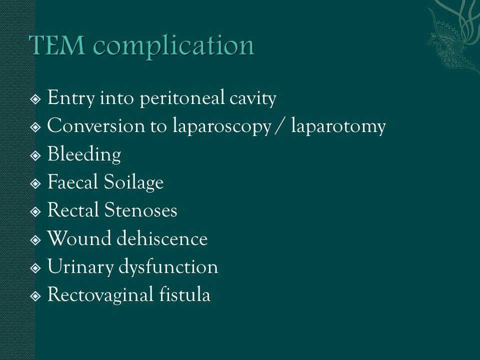 TEM complication Entry into peritoneal cavity