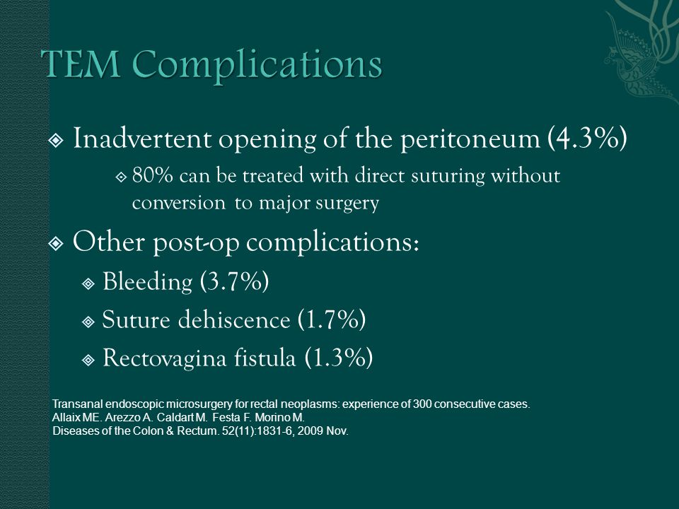 TEM Complications Inadvertent opening of the peritoneum (4.3%)