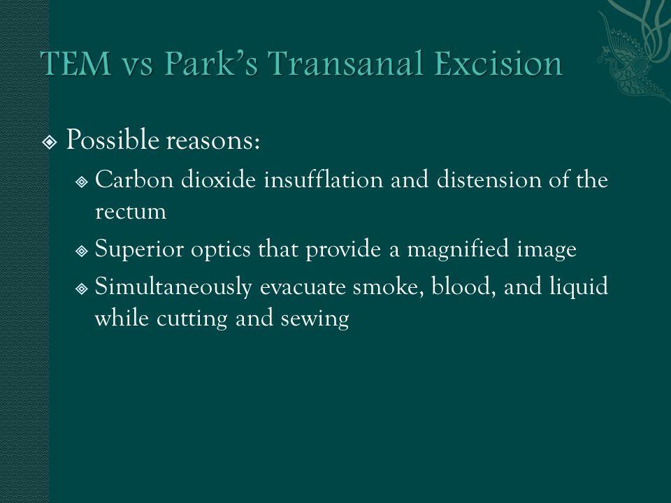 TEM vs Park's Transanal Excision