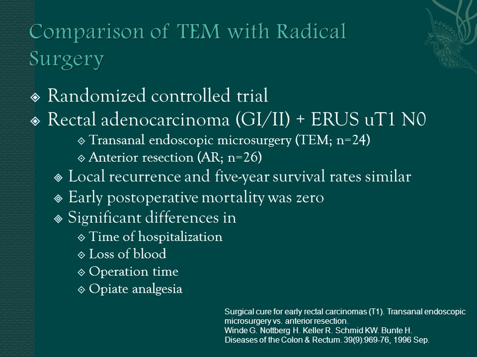 Comparison of TEM with Radical Surgery