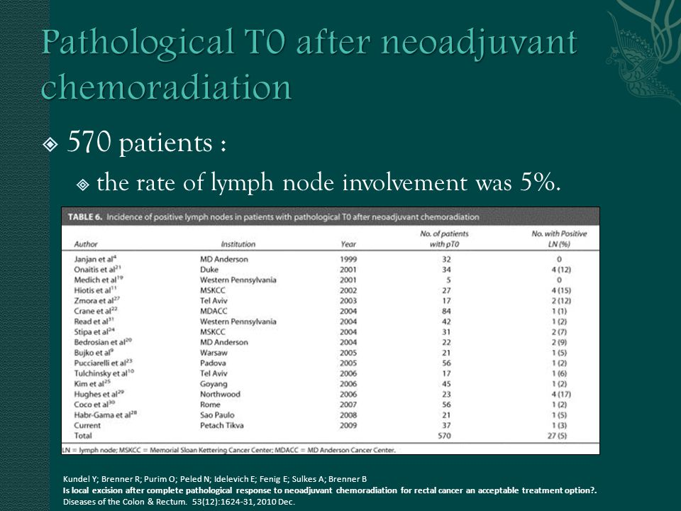 Pathological T0 after neoadjuvant chemoradiation