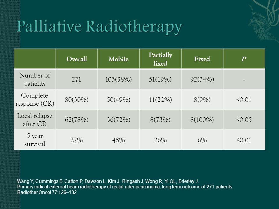 Palliative Radiotherapy