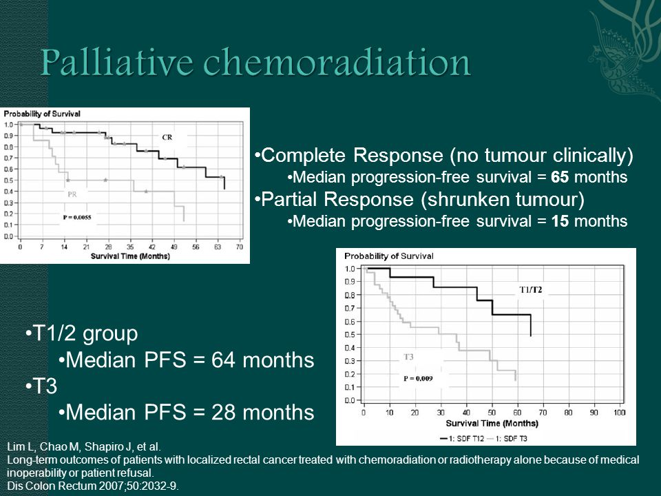 Palliative chemoradiation