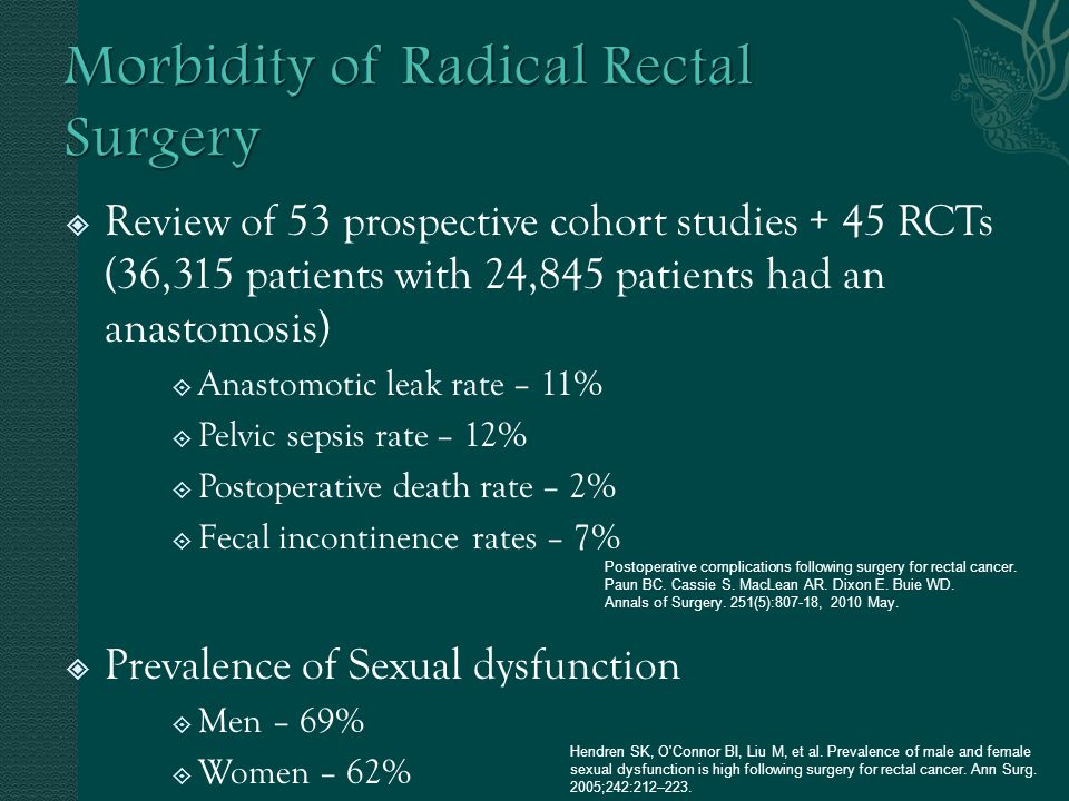 Morbidity of Radical Rectal Surgery