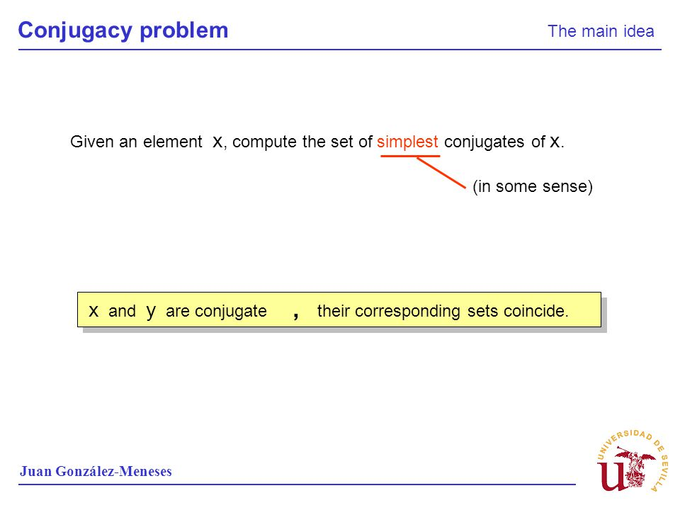 Conjugacy problem The main idea