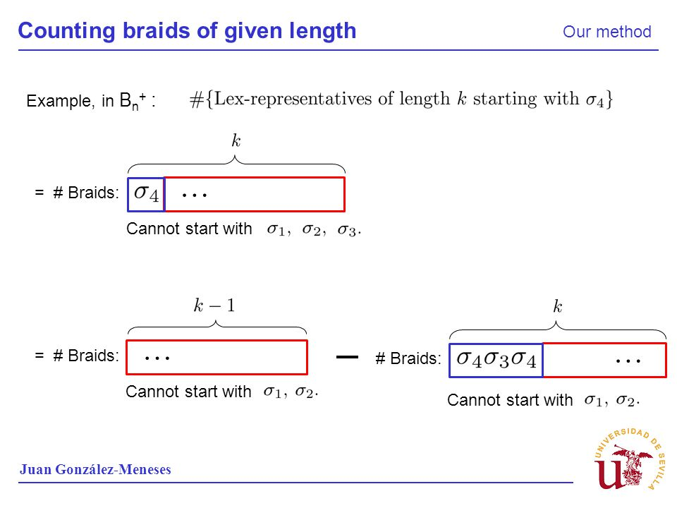    Counting braids of given length Our method Example, in Bn+ :