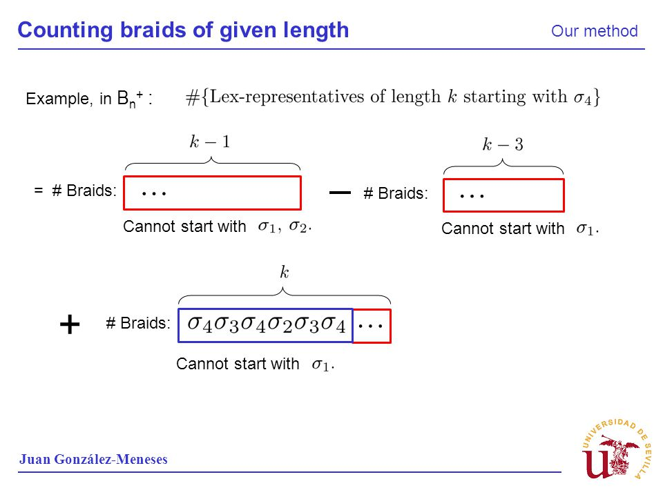 +    Counting braids of given length Our method Example, in Bn+ :