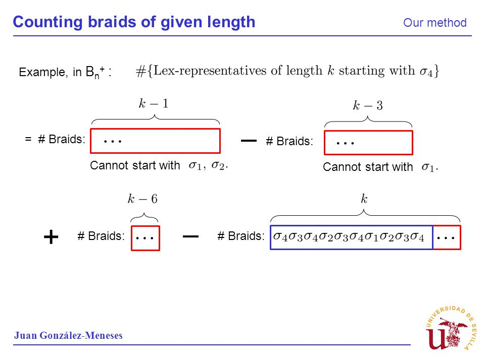 +     Counting braids of given length Our method Example, in Bn+ :