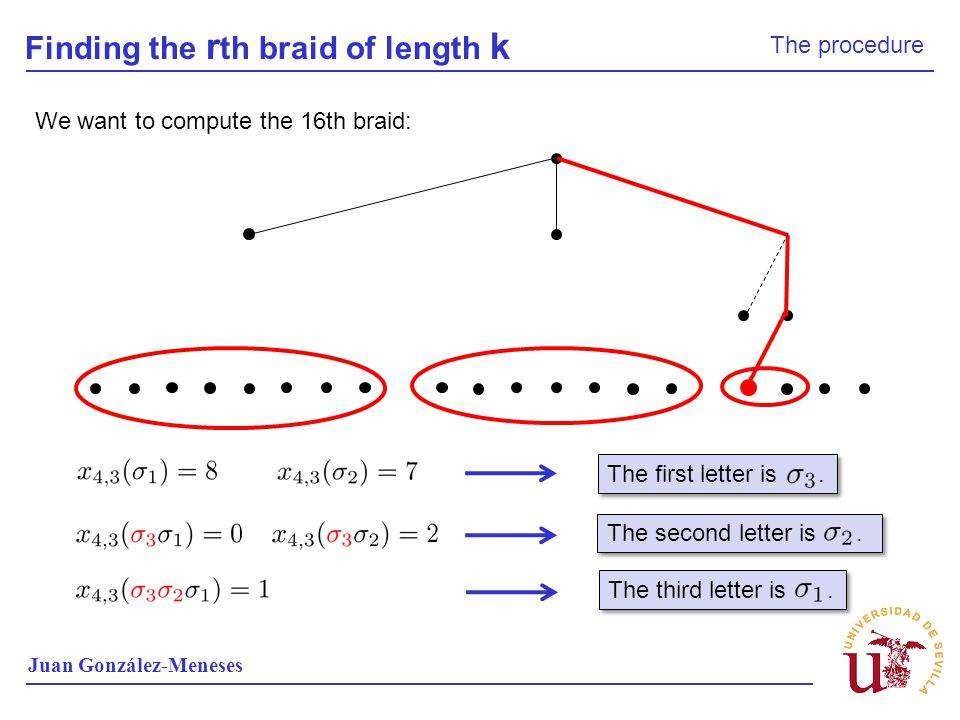 Finding the rth braid of length k